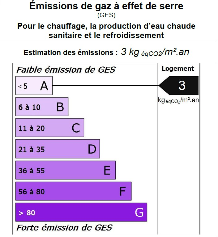 emission_dauchez.jpg